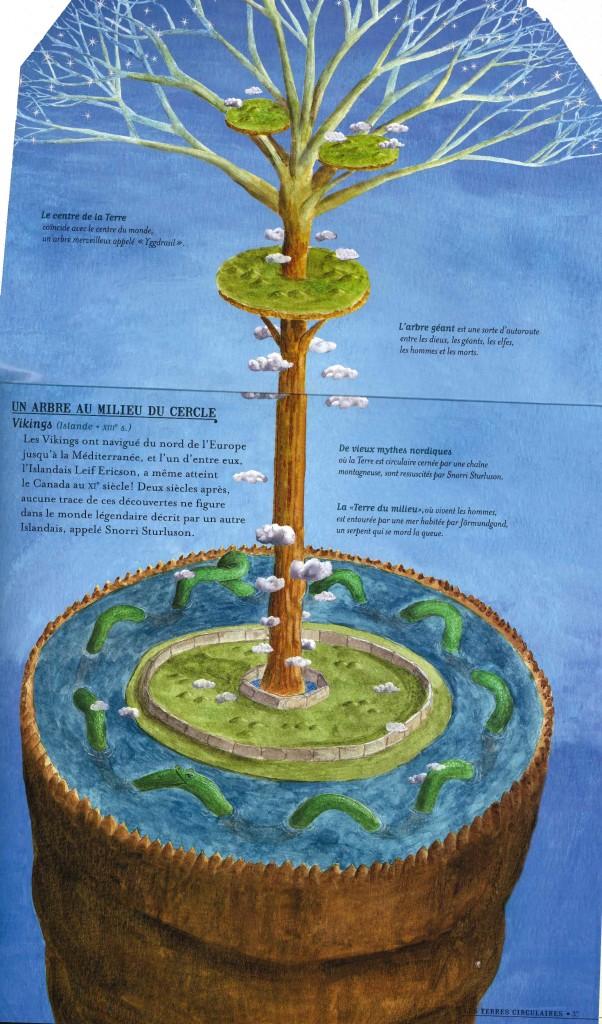 Un arbre au milieu du cercle - Vikings (Islande)