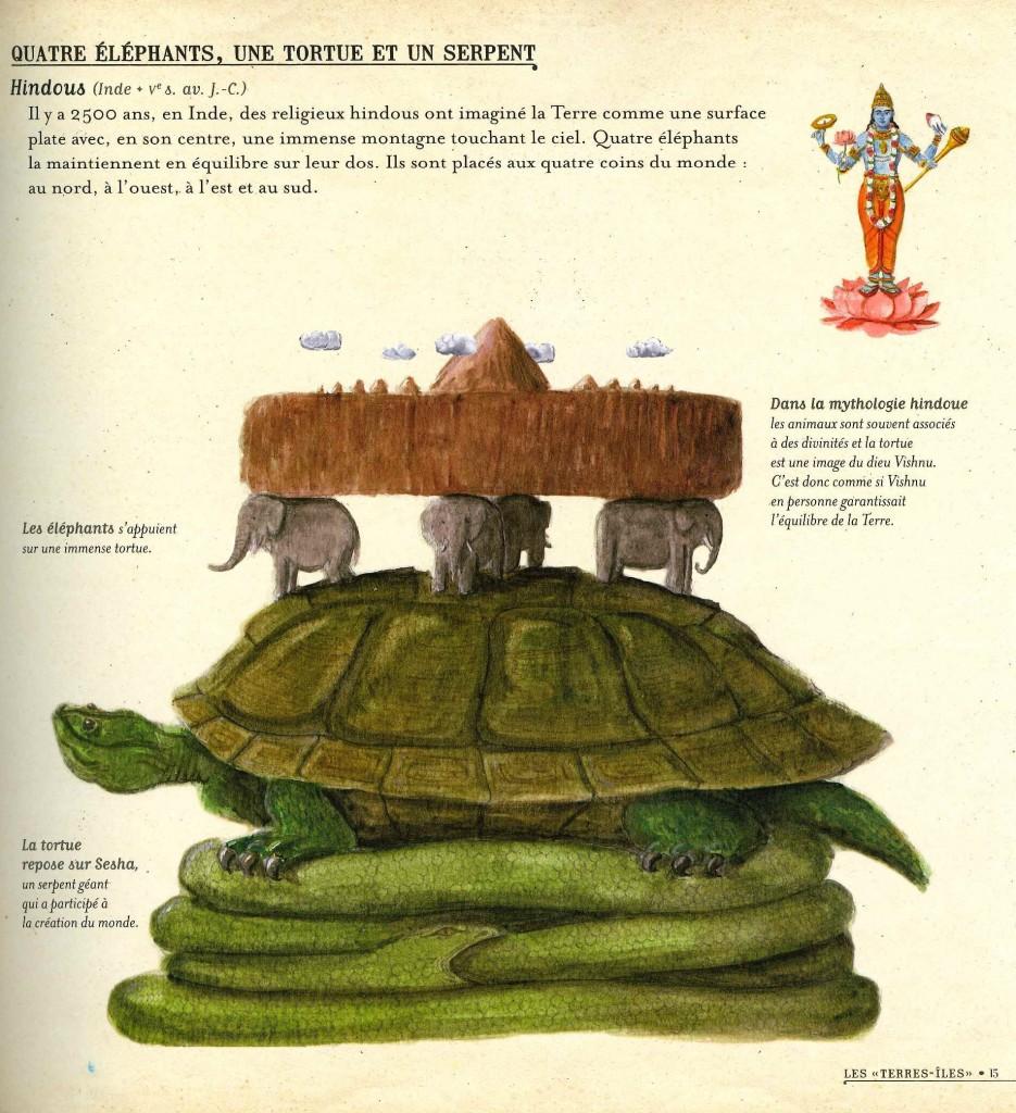 Quatre éléphants, une tortue et un serpent - Hindous (Inde)